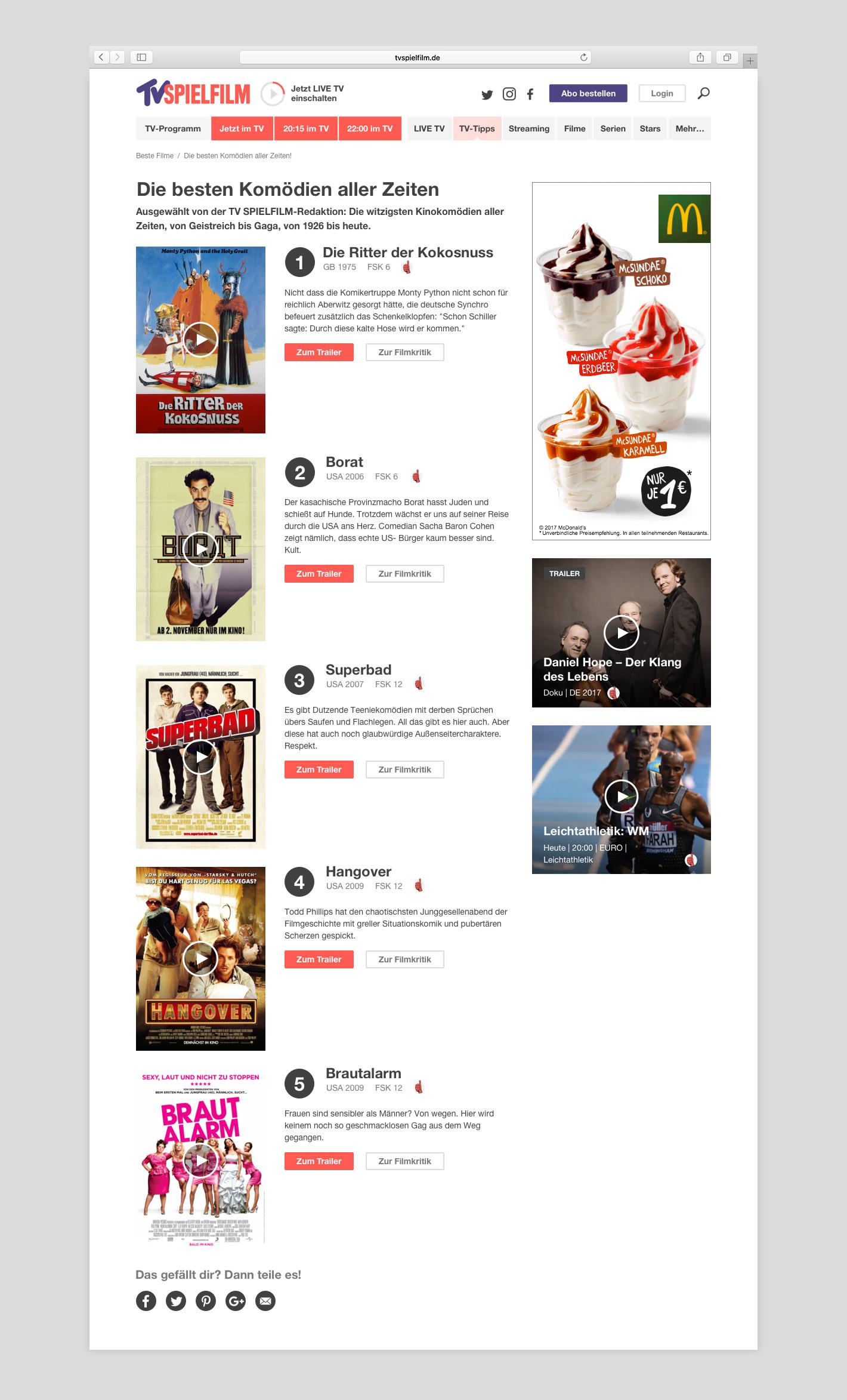 TVS-Toplisten-Portfolio